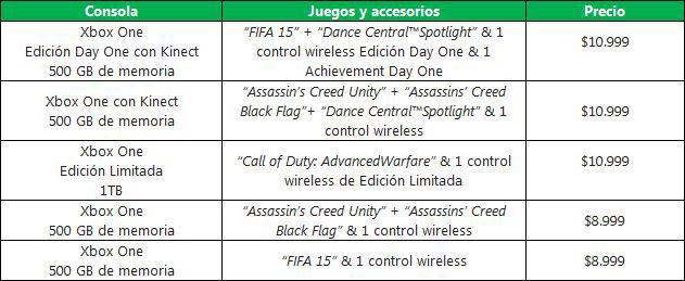 Xbox_One_Argentina_precios
